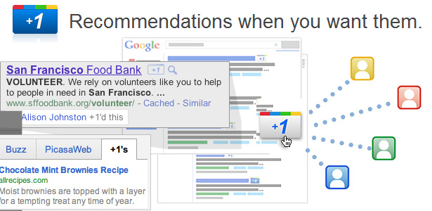 +1 Feature Makes Your Content Google-Friendly